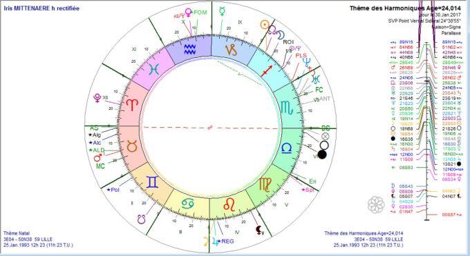 mittenaere-iris-hrmonique-24142